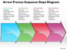 Business PowerPoint Templates arrow process sequence steps diagram Sales PPT Slides 4 stages