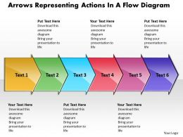 Business PowerPoint Templates arrows representing actions flow diagram Sales PPT Slides 6 stages