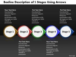 Business PowerPoint Templates beeline description of 5 stages using arrows Sales PPT Slides