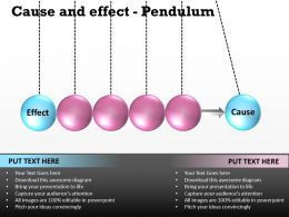Business PowerPoint Templates cause and effect pendulum Sales PPT Slides