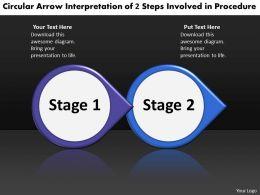 Business PowerPoint Templates circular arrow interpretation of 2 steps involved procedure Sales PPT Slides