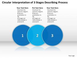 Business PowerPoint Templates circular interpretation of 3 stages describing process Sales PPT Slides