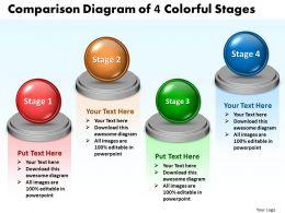 Business PowerPoint Templates comparison diagram of 4 colorful stages Sales PPT Slides
