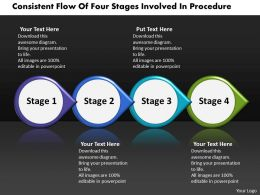 Business PowerPoint Templates consistent flow of four stages involved procedure Sales PPT Slides