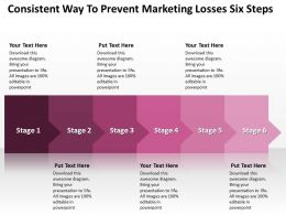 Business PowerPoint Templates consistent way to prevent marketing losses six steps Sales PPT Slides