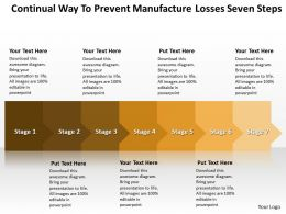 Business PowerPoint Templates continual way to prevent manufacture losses seven steps Sales PPT Slides