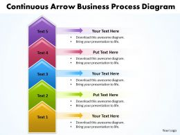 Business PowerPoint Templates continuous arrow process diagram Sales PPT Slides 5 stages