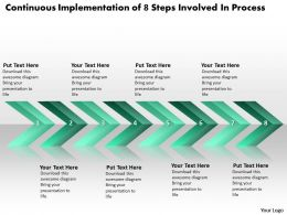 Business PowerPoint Templates continuous implementation of 8 steps involved process Sales PPT Slides