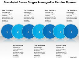 Business PowerPoint Templates correlative seven stages arranged circular manner Sales PPT Slides