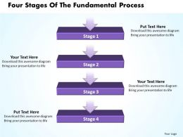 Business PowerPoint Templates four state diagram ppt of the fundamental process Sales Slides