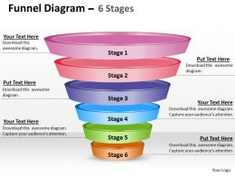 Business Powerpoint Templates Funnel Diagram Editable Sales Ppt Slides