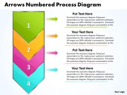 Business PowerPoint Templates graphics arrows numbered process diagram Sales PPT Slides 4 stages
