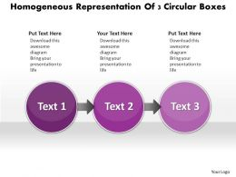 Business PowerPoint Templates homogeneous representation of 3 circular boxes Sales PPT Slides