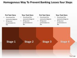 Business PowerPoint Templates homogenous way to prevent banking losses four steps Sales PPT Slides