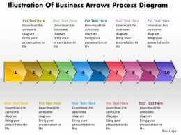 Business PowerPoint Templates illustration of arrows process diagram Sales PPT Slides 10 stages