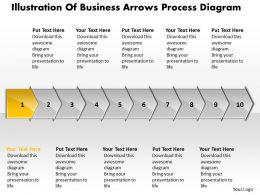 business_powerpoint_templates_illustration_of_arrows_process_diagram_sales_ppt_slides_10_stages_Slide02