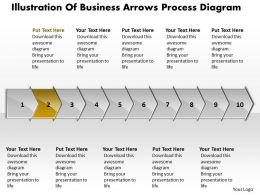business_powerpoint_templates_illustration_of_arrows_process_diagram_sales_ppt_slides_10_stages_Slide03