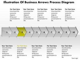 business_powerpoint_templates_illustration_of_arrows_process_diagram_sales_ppt_slides_10_stages_Slide04