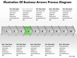 business_powerpoint_templates_illustration_of_arrows_process_diagram_sales_ppt_slides_10_stages_Slide05