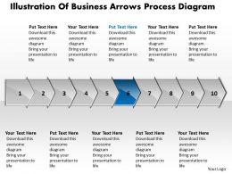 business_powerpoint_templates_illustration_of_arrows_process_diagram_sales_ppt_slides_10_stages_Slide07