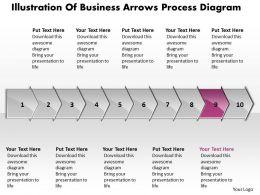 business_powerpoint_templates_illustration_of_arrows_process_diagram_sales_ppt_slides_10_stages_Slide10