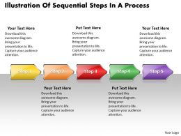 Business PowerPoint Templates illustration of sequential steps process Sales PPT Slides