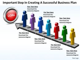 Business PowerPoint Templates important step creating successful plan Sales PPT Slides