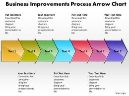 Business PowerPoint Templates improvements process arrow chart Sales PPT Slides 7 stages