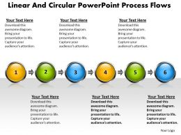 Business PowerPoint Templates linear and circular process flows Sales PPT Slides