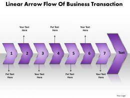 Business PowerPoint Templates linear arrow flow of transaction Sales PPT Slides 7 stages