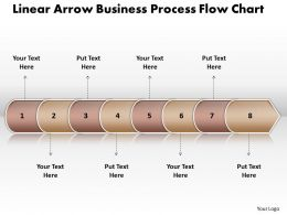 Business PowerPoint Templates linear arrow process flow chart Sales PPT Slides