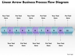 Business PowerPoint Templates linear arrow process flow diagram 11 stages Sales PPT Slides