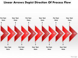 Business PowerPoint Templates linear arrows depict direction of process flow Sales PPT Slides