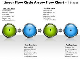 Business PowerPoint Templates linear flow circle arrow chart 4 stages Sales PPT Slides