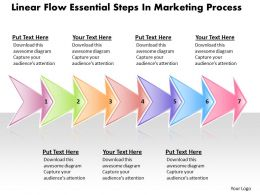 Business PowerPoint Templates linear flow essential steps marketing process Sales PPT Slides