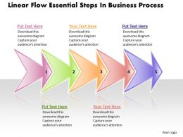 Business PowerPoint Templates linear flow essential steps process Sales PPT Slides