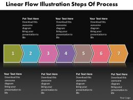 Business PowerPoint Templates linear flow illustration steps of process Sales PPT Slides