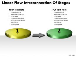 Business PowerPoint Templates linear flow ppt interconnections of stages Sales Slides 2 stages