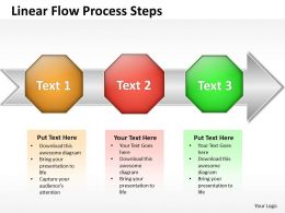 Business PowerPoint Templates linear flow process charts steps Sales PPT Slides