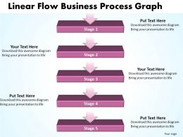 Business PowerPoint Templates linear flow process graph Sales PPT Slides 5 stages