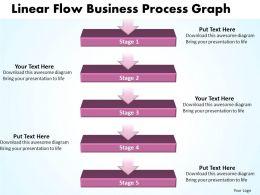 Business PowerPoint Templates linear flow process graph Sales PPT Slides 5 stages