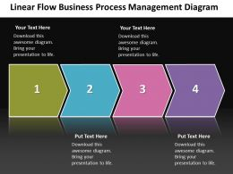 Business PowerPoint Templates linear flow process management diagram Sales PPT Slides