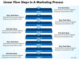 Business PowerPoint Templates linear flow steps marketing process Sales PPT Slides