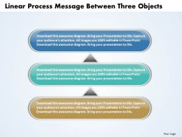 Business PowerPoint Templates linear process message between three objects Sales PPT Slides