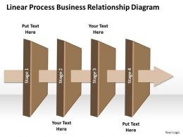 Business PowerPoint Templates linear process relationship diagram Sales PPT Slides