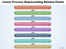 Business PowerPoint Templates linear process representing related points Sales PPT Slides