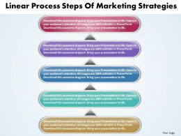 Business PowerPoint Templates linear process steps of marketing strategies Sales PPT Slides