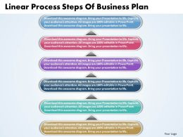 Business PowerPoint Templates linear process steps of plan Sales PPT Slides
