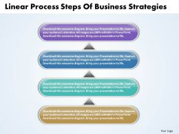 Business PowerPoint Templates linear process steps of strategies Sales PPT Slides