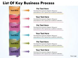 Business PowerPoint Templates list of key processes Sales PPT Slides 6 stages